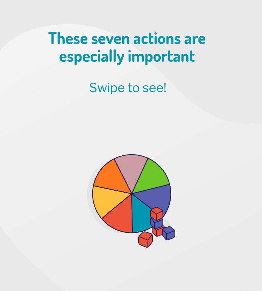 "image with wheel that says ""These seven actions are especially important, swipe to see!"""