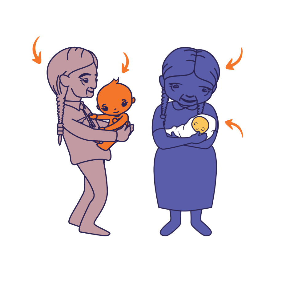 Two illustrated grandparent type figures holding very young children